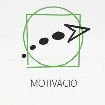 motivacios_terkep
